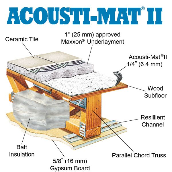 37 Best Impact Insulation Floor Underlayments Images On