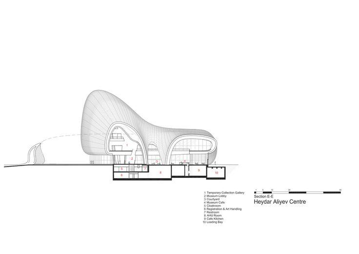Gallery of Heydar Aliyev Center / Zaha Hadid Architects - 51