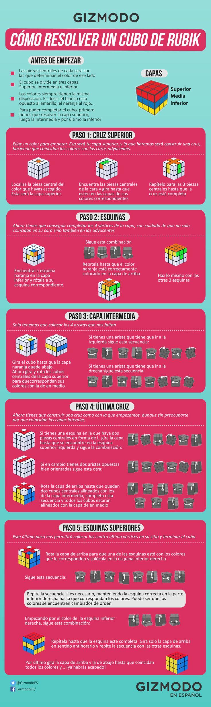 Cómo resolver el cubo de Rubik en 5 pasos