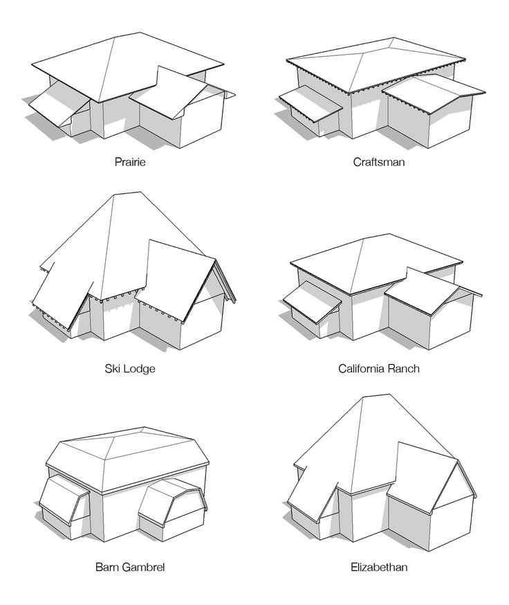 1000 images about architecture roof types on pinterest for Different roof styles