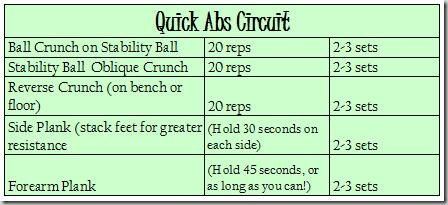 Quick Abs Circuit