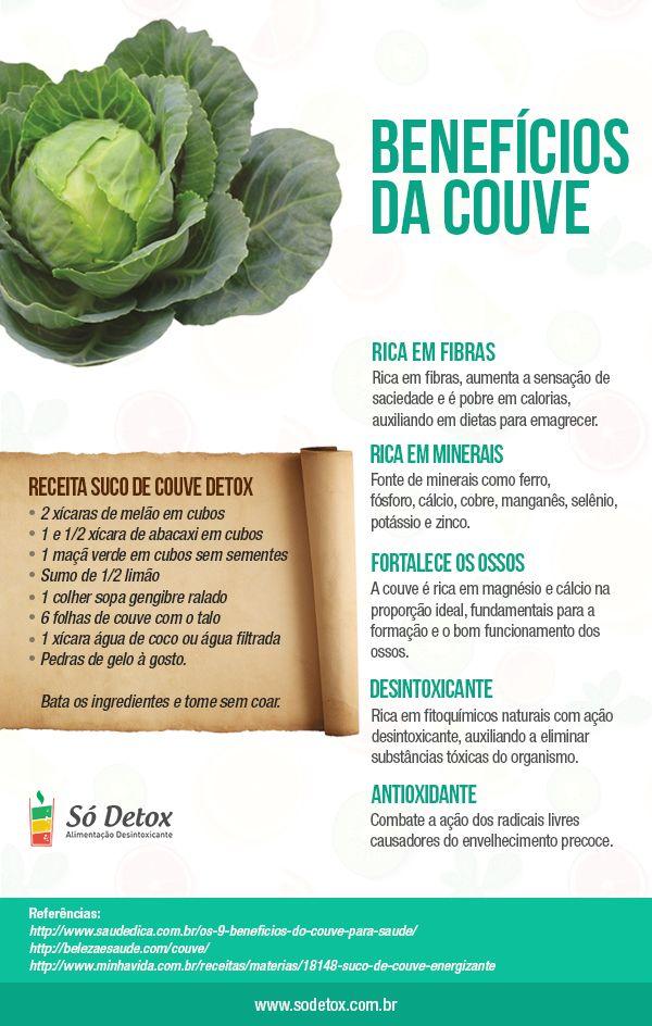 """Se você está a procura de uma refeição saudável e que vai te alimentar de verdade, os sucos verde são uma ótima opção. Esse tipo de suco também é uma boa pedida principalmente se você não é acostumado a comer verduras, pois é uma maneira mais fácil de """"descer""""."""