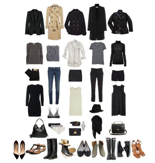 year-long wardrobe essentials…