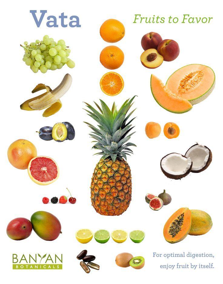 Ayurveda VATA - Fruits to Favor! http://www.foodpyramid.com/ayurveda/vata-dosha/