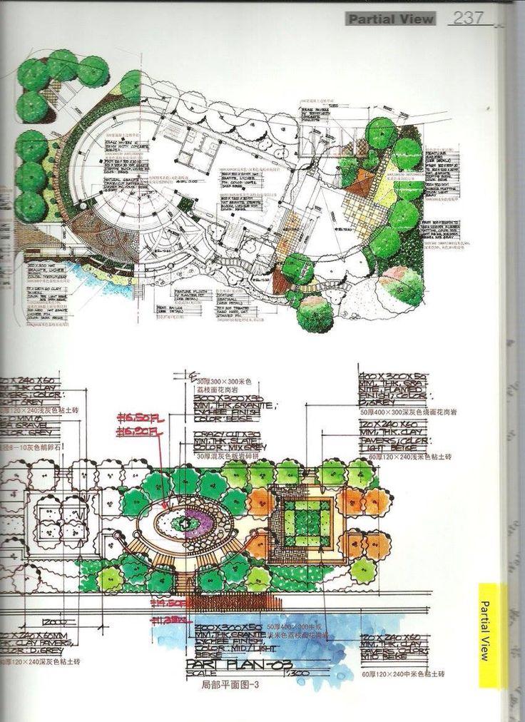253 Best Presentation Examples Masterplan Images On Pinterest