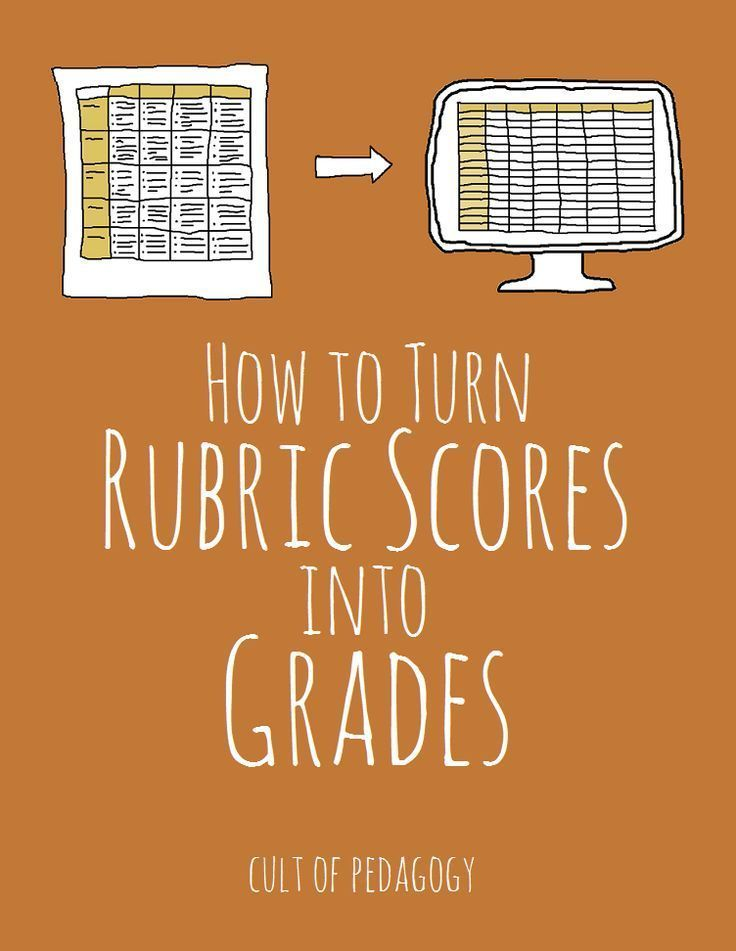 Cult of Pedagogy: How to turn rubric scores into grades