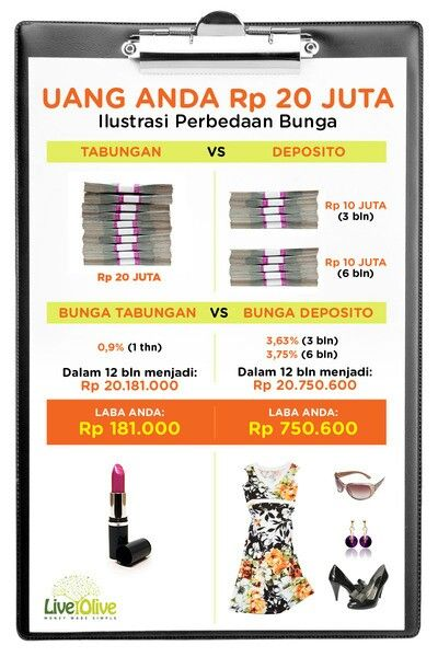 Make money works for you :)