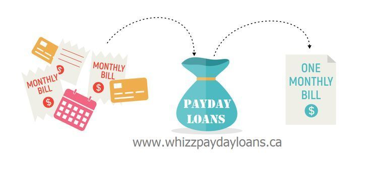 Basic Facts About Short Term Payday Loans | Quick Cash Advances!  Easy to quali