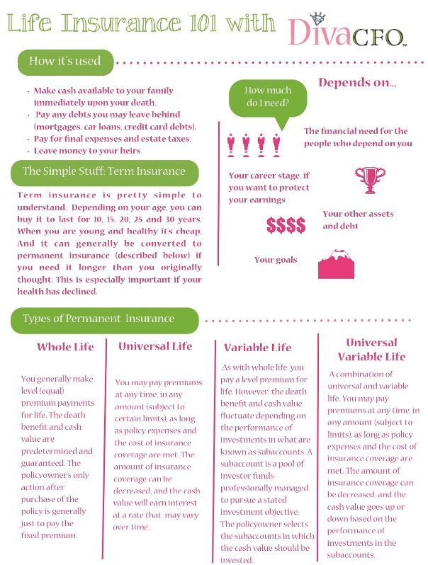 Life Insurance Infographics Google Search Life Insurance Facts