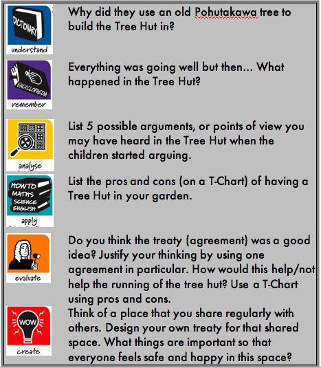 The Tree Hut Treaty