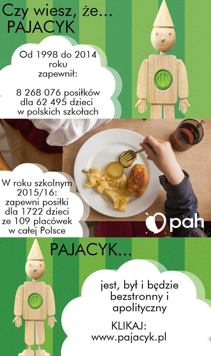 Działania Pajacyka w roku szkolnym 2015/2015