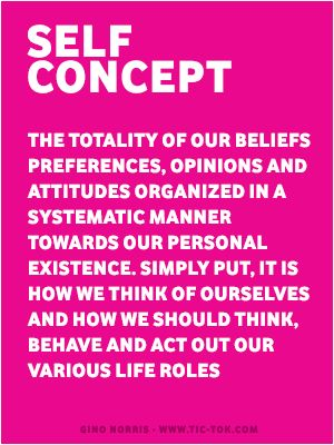 What is your Self Concept? http://www.tic-tok.com