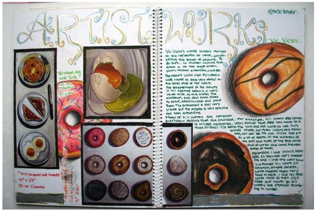 Cakes - sketchbook GCSE Great artist research page. Sketches, artwork analysis, image resources. Remember to make connections back to your own work in your annotation.