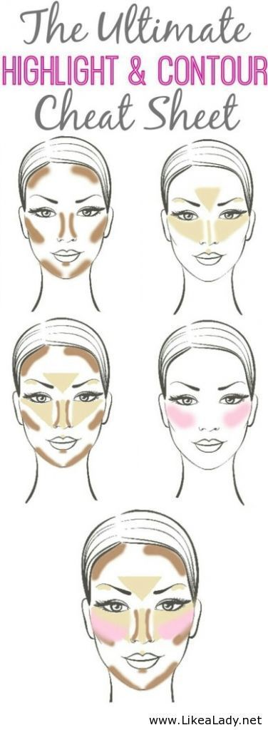A guide that every lady can use - contouring! Take your makeup to the next level…