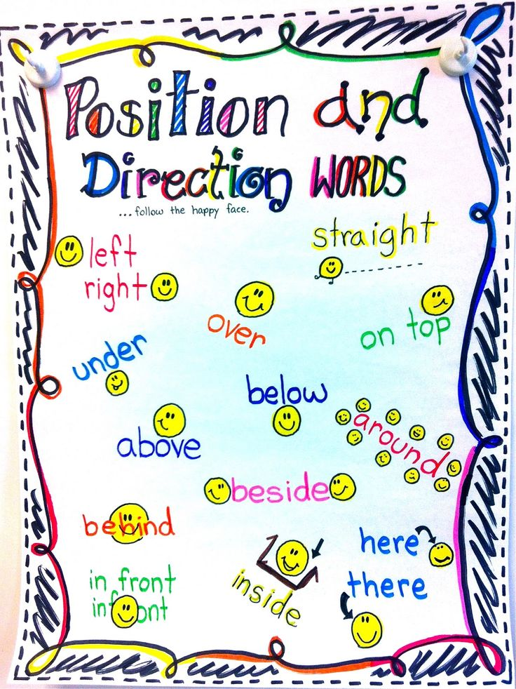 41 best images about k g a 1 common core  positional words  on pinterest