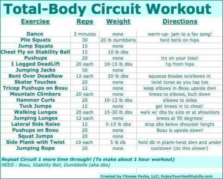 full body workout routine total circuit fitness motivation 30289