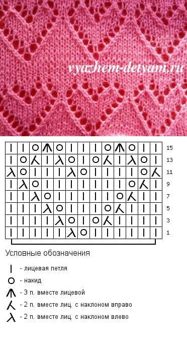 Knit heart lace chart