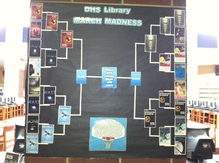 """We decided to do a """"March Madness"""" book tournament at my school, basing our """"Sweet Sixteen"""" on the top circulating books for the calendar year, February 2012 – February 2013.  Our sixteen titles were seeded based on circulation statistics form Destiny"""