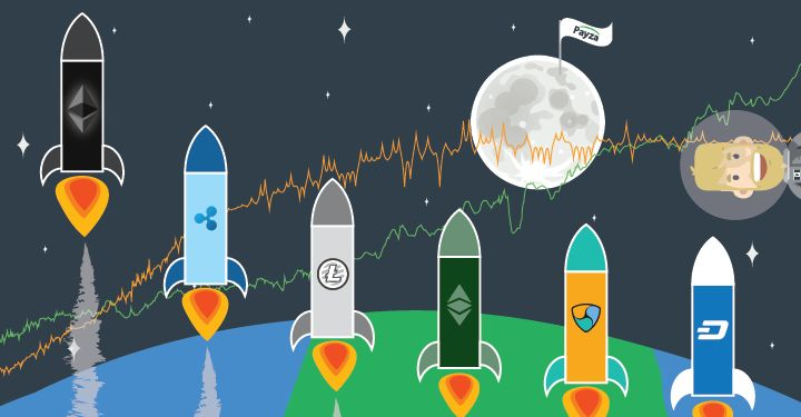 Exchange Ethereum, Ripple, Litecoin and More: Sell Altcoins to Payza