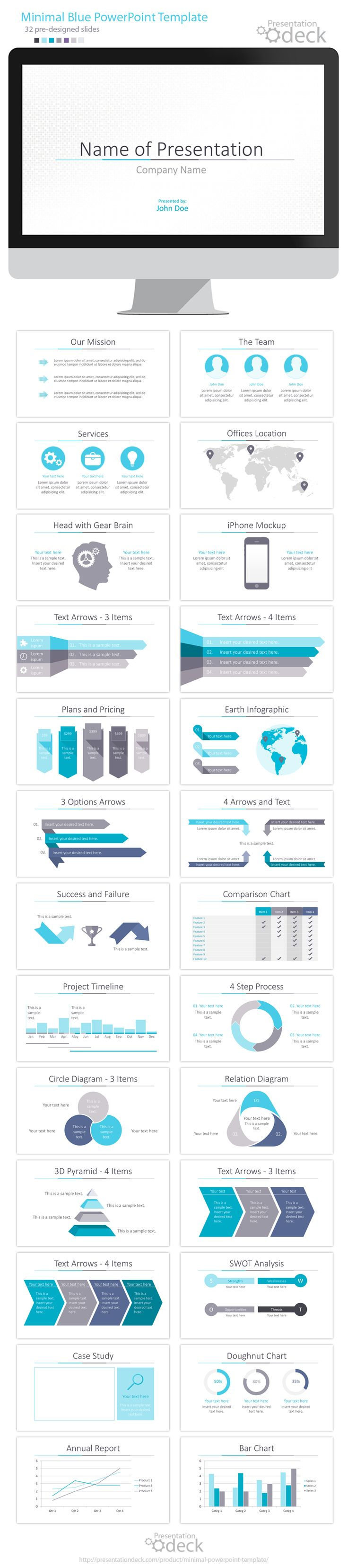 Minimal Blue PowerPoint Template with 32 pre-designed slides #presentation #powerpoint