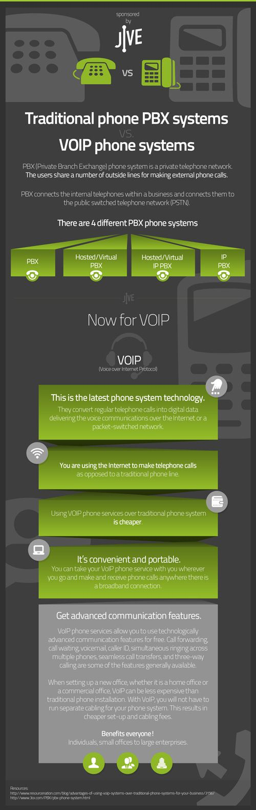 What is voip and how you - Voip Pbx Phone System Are You Considering Trying Voip If So You Should Check This