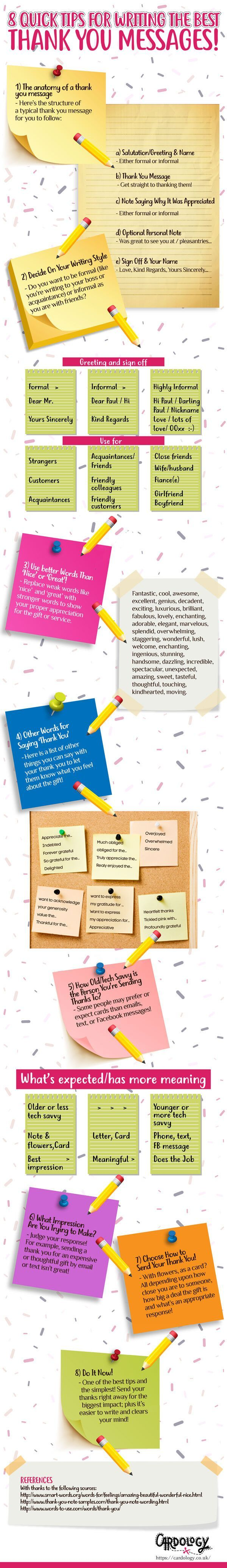 Infographic by Cardology with 8 thank-you note writing tips to help you structure your note and come up with the thank you message.