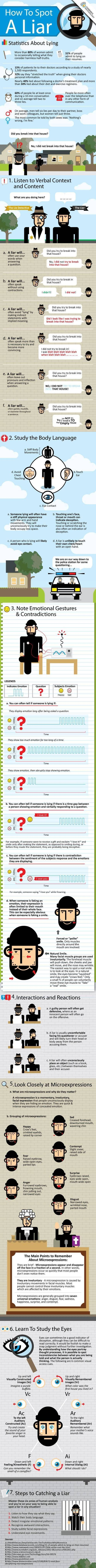 Psychology infographic and charts telltale-signs-someone-is-lying I am one to pay attention to body language and … Infographic Description telltale-signs-someone-is-lying I am one to pay attention to body language and I often know when Im being lied to…I just don't... - #Psychologyinfographics