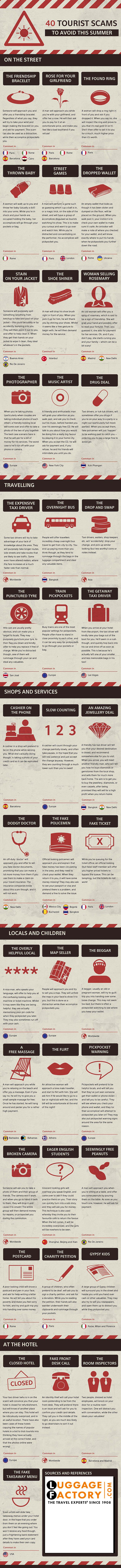 the most common tourist frauds in Europe and Latin America, Things to watch out for when you travel. Re-Pin to prevent tourist fraud. from the Travel Experts http://www.luggagefactory.com