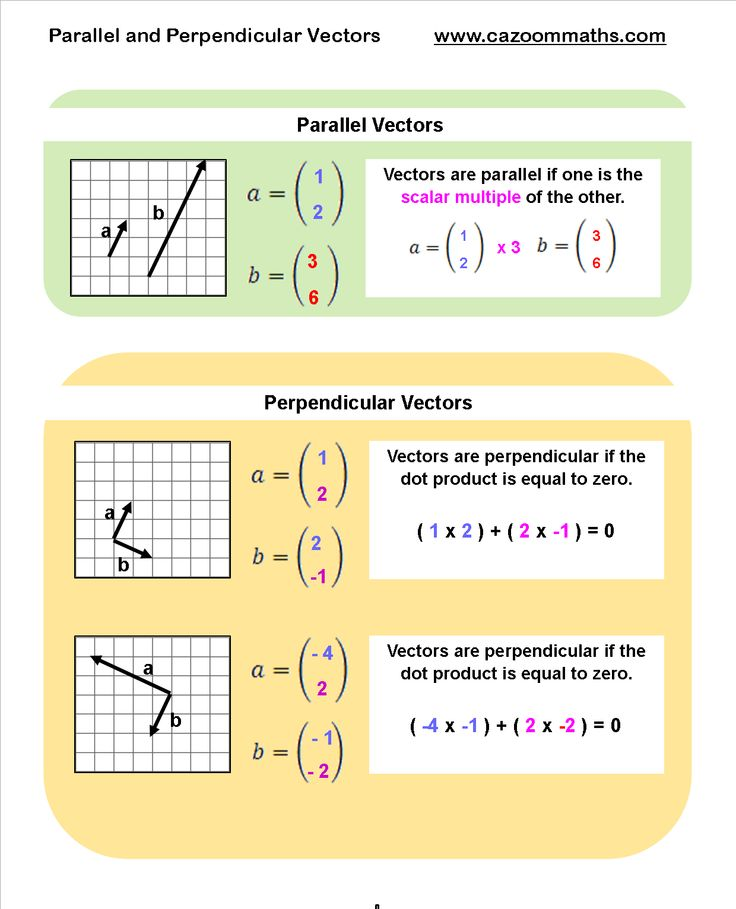 Because I hope these things will help...Parallel and Perpendicular Vectors