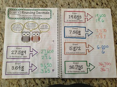 Interactive Math Notebooks!!! Ideas r for 5tjh grade standards