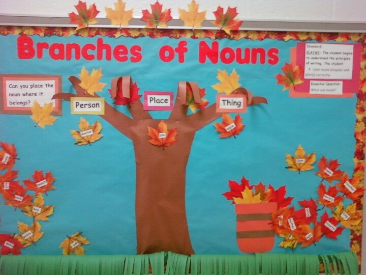 My Interactive Board Of Nouns With Velcro Dots Spag
