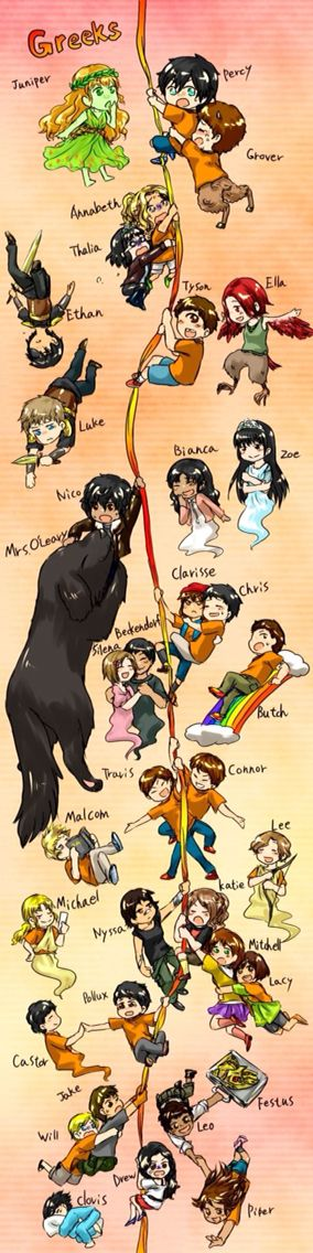 Percy Jackson and the Olympians. Heroes of Olympus