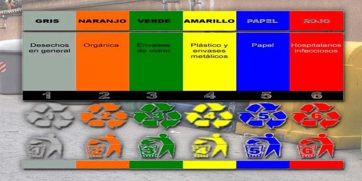 Contenedores de #reciclaje, colores y significados
