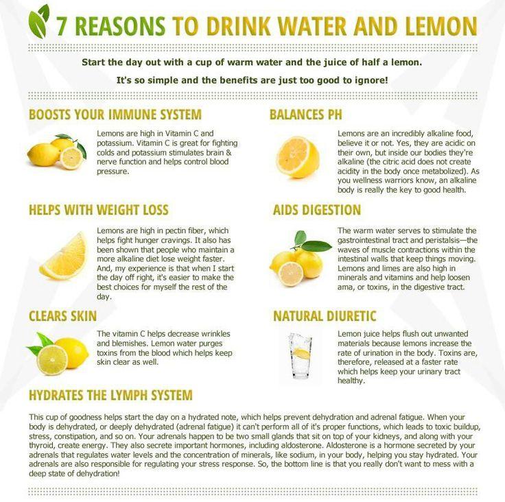 Health Benefits: Lemon Water Health Benefits