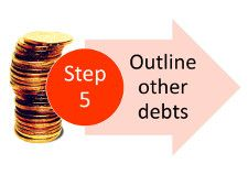 Step 5 of the 100 Steps on my mission to Financial Organization: Outline any other debts you have
