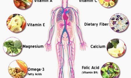 1/2 κουταλιά του γλυκού κουρκουμά την ημέρα, ΒΟΜΒΑ υγείας για τον οργανισμό! - Αφύπνιση Συνείδησης