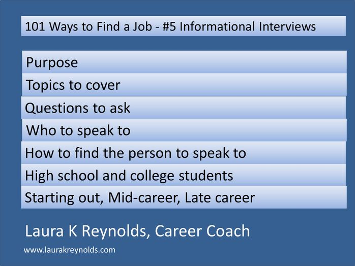 Laura Reynolds, Career Coach (laurareynol0012) on Pinterest - resume coach