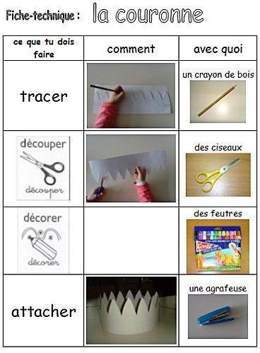 A adapter pour les différentes activités de classe (action/photo/outil)