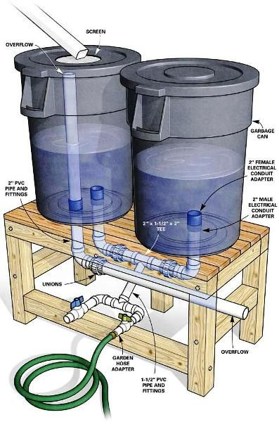 How to Build A Rain Barrel. Every gardener and garden needs a rain barrel. By harvesting rainwater you can cut your bills and water your garden for free. You'll be surprised at how easy it is to build your own rain barrels, and this simple design is perfect for any outdoor space. You can connect your hose straight to it, or fill up a watering can. More