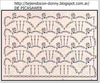 crochet,ganchillo,tejidos de,patrones,esquemas,gráficos,diagramas,regalos,trabajo,compra,venta,ropita bebe,