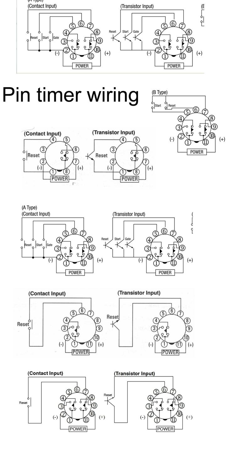 New Simple Contactor Wiring Diagram Single phase