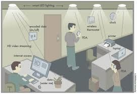 Chinese Scientists have given the best gift to the world by substituting Wi-Fi internet technology with novice Li-Fi technology.