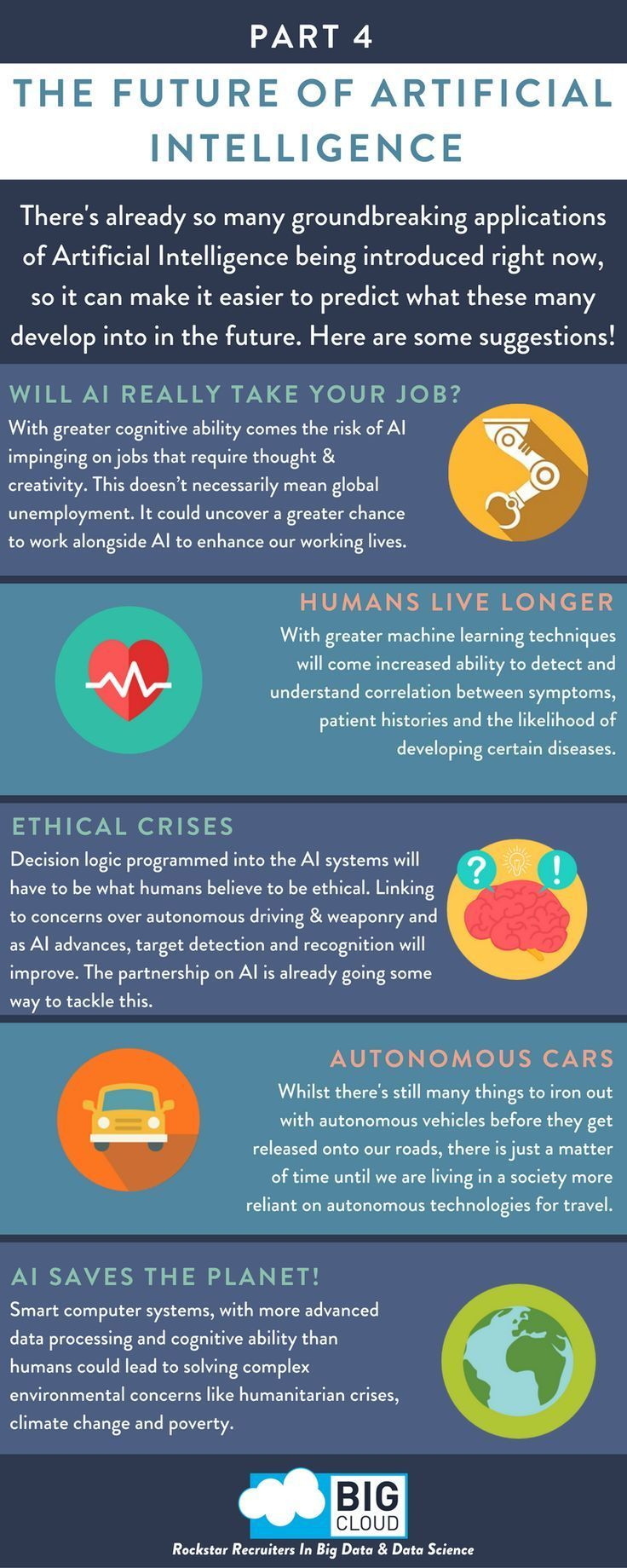 Artificial Intelligence Timeline  A history of artificial