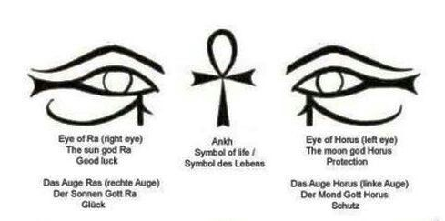 Minimalist Egyptian Symbols | Ra (Good luck), Ankh (life), and Horus (Protection).