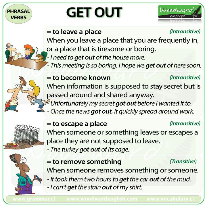 Get out phrasal verb meanings and example woodward