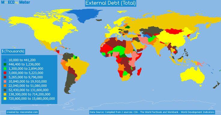 External debt (total)