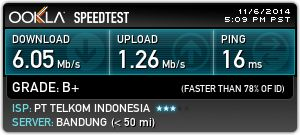 Check out my result from Ookla Speedtest! only at Core.Net Jln.Raya Cimindi no.230 Bandung, speed is everything. Powered By Speedy
