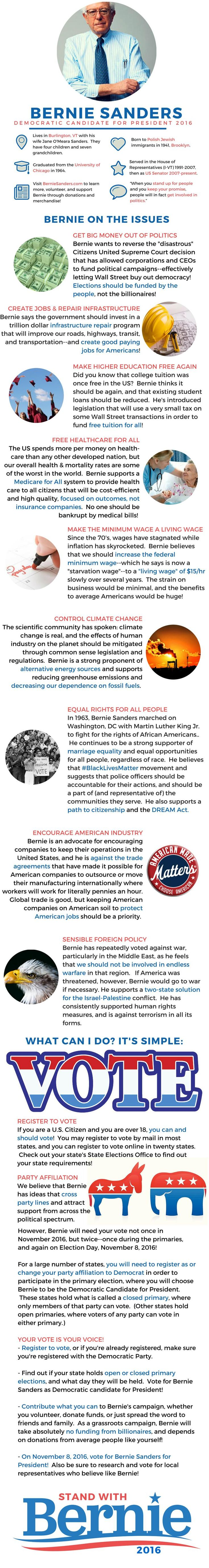 Just a few things that you may not know about Bernie. Get familiar with the man who has been, for 30+ years, fighting on our side all along. #feeltheBERN2016
