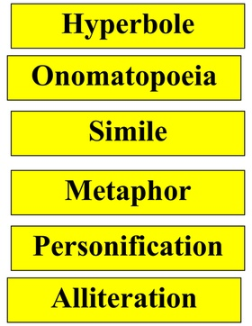 Grade 8: Reading Literature: Eighth Grade Word Meaning and Word Choice (Common Core Standard 8.RL.4 ) | Learnist