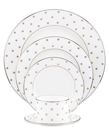 plates?